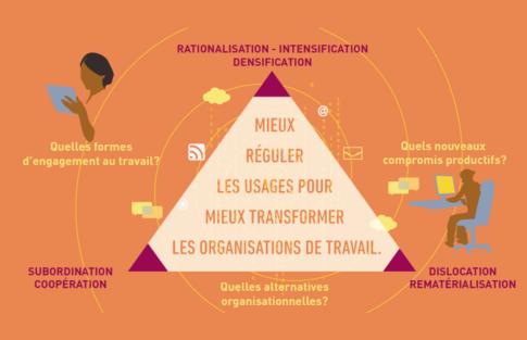 Numérique et conditions de travail : les enjeux d'une transformation en marche