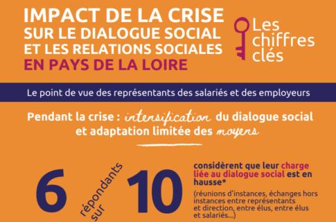Dialogue social – Leçons d'une crise